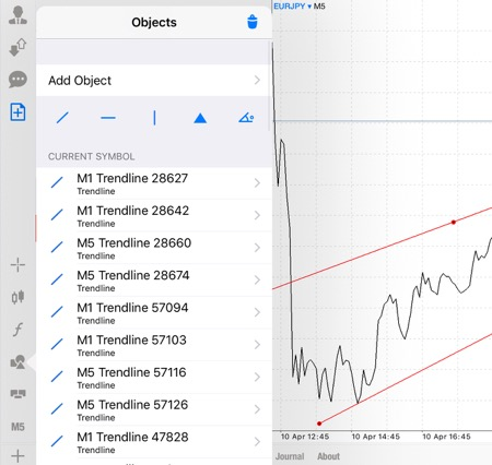 Forex app for free