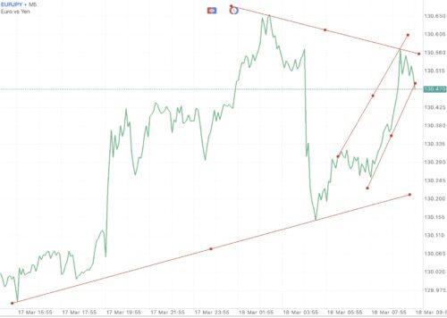 ตลาดหุ้นที่มีปริมาณการซื้อขายสูงที่สุดในโลก